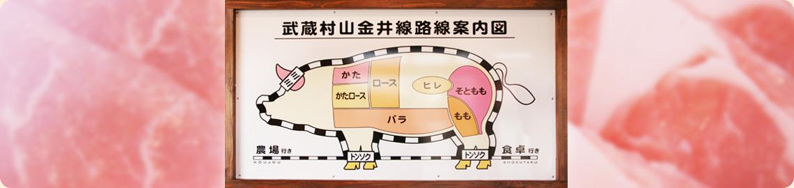 豚肉をおいしく食べよう!